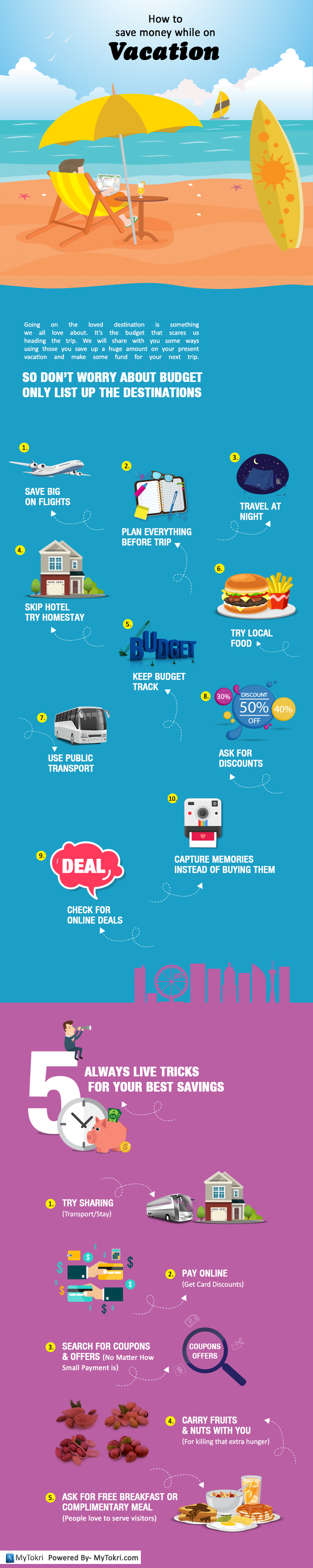 Infographic  - How to save money on travel