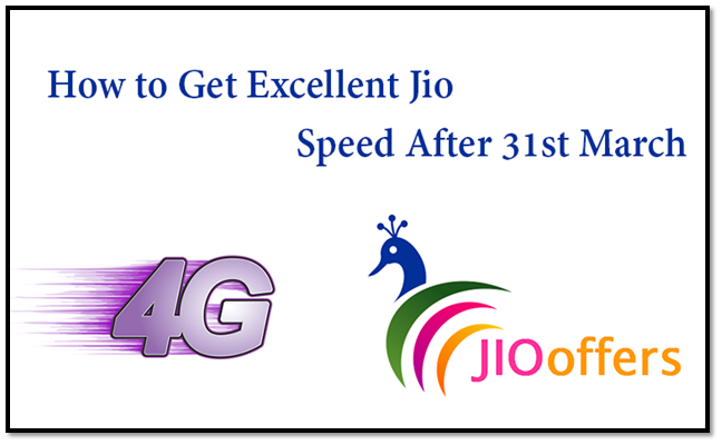 JIO Day Night Internet Speed